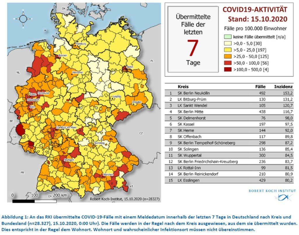 RKI-Situationsbericht Abbildung1 vom 15.10.2020