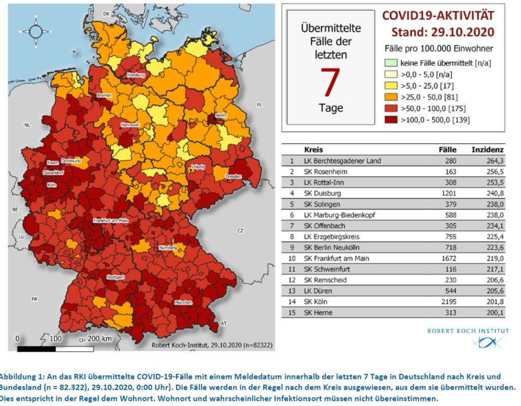 RKI-Situationsbericht Abbildung1 vom 29.10.2020