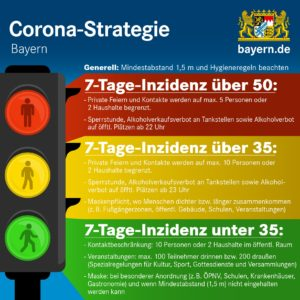 Corona-Strategie Bayern